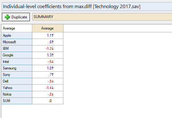 Individuallevelcoefficients.PNG