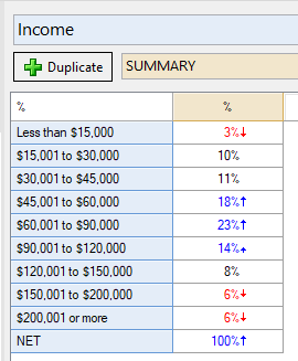Income summary arrows and font.png