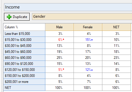 Income v Gender arrows and font.png